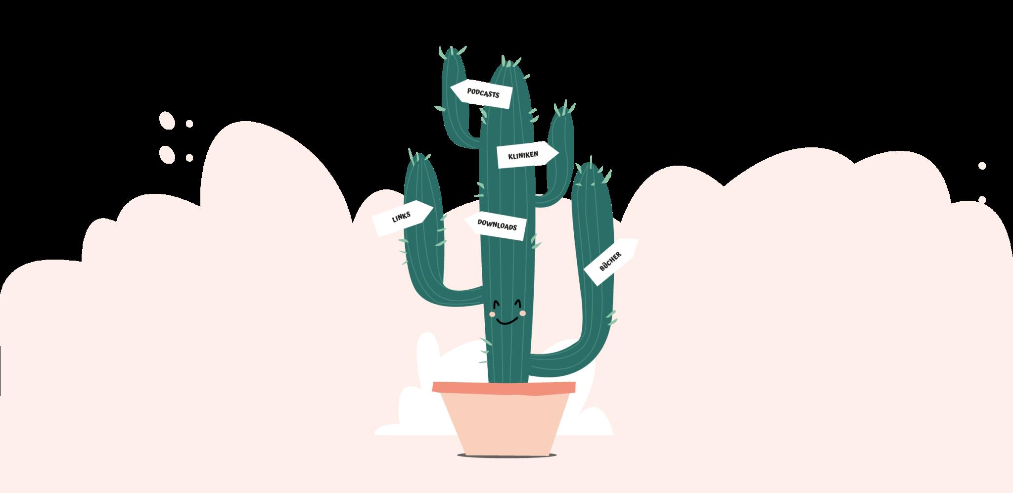 Kaktus Wegweiser Kopfschmerzen
